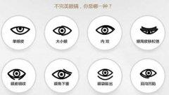 眼综合是怎么做的,为什么要做眼综合