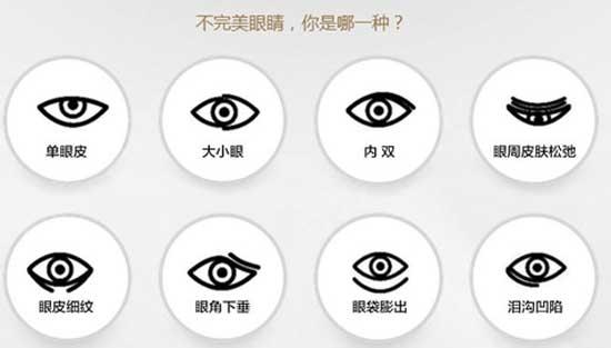 眼综合,综合改善眼部形态和缺点