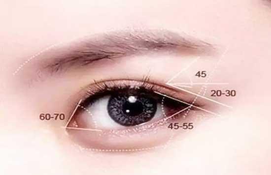 内眼角修复时间是多久?