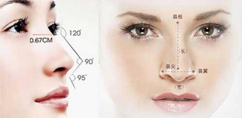 硅胶假体隆鼻价格多少