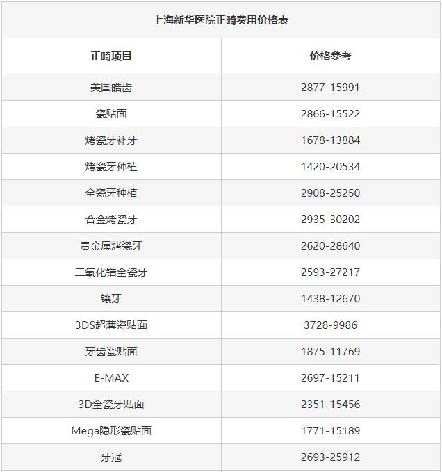 上海新华医院正畸多少钱?