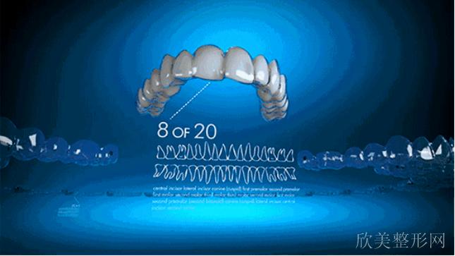 网上买的牙齿矫正器有用吗