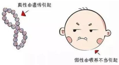 儿童牙齿不齐什么时候矫正比较好