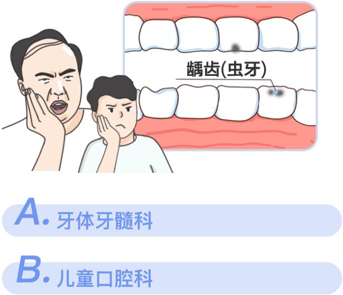 牙齿矫正应该挂什么科