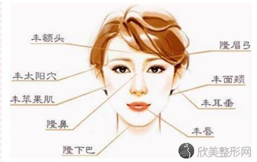 玻尿酸填充脸颊怎么样?效果如何?
