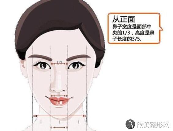 鼻头鼻翼缩小方法有哪些?鼻头鼻翼缩小整形手术过程