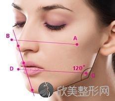 武汉亚韩整形赵贵庆做下颌角怎么样?下颌角整形有什么方法?