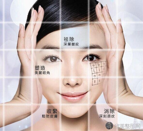 热玛吉对皮肤的功效 过程以及治疗的安全性