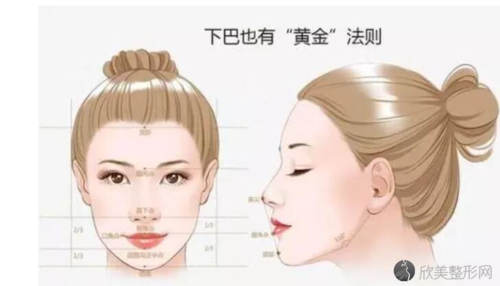 深圳小忠丽格医疗美容怎么样?正规吗?好不好?