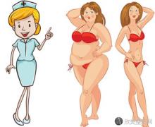 为什么瘦不下来?吸脂减肥的作用如何?会不会反弹