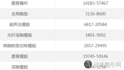 上海愉悦美联臣金勇圭磨骨怎么样?附金勇圭磨骨案例及价格表