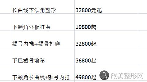 北京圣嘉新张立天做颧骨怎么样?张笑天颧骨内推案例及价目表