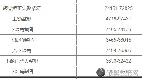 北京加减美黄寅守做下颌角怎么样?附黄寅守下颌角磨骨案例及费用表