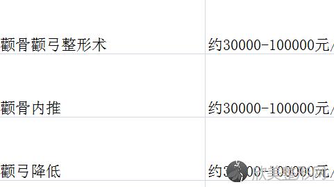 北京中日友好医院曾高磨骨好不好?内附磨骨整形案例及最新整形价格表