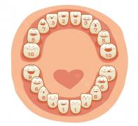 关于北京牙齿矫正的几个事项